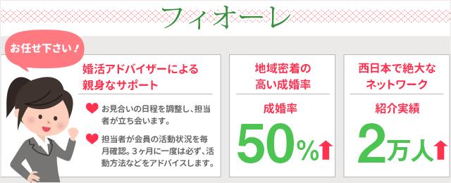 フィオーレは西日本に展開する地域密着型