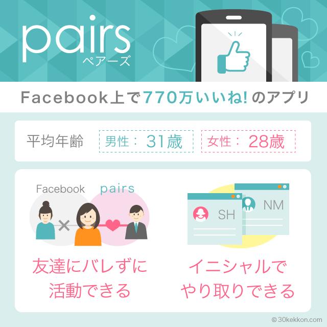 ペアーズは匿名で活動できるフェイスブックのアプリ
